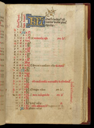 The Feastday Of The Dedication Of Buckland Abbey, In A Computistical Calendar